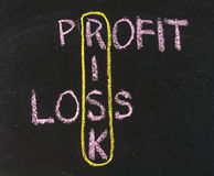 Profit, loss and risk Stock Photography