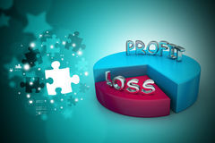 Profit and losses pie chart. In color background Royalty Free Stock Photo