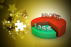 Profit and losses pie chart Royalty Free Stock Images