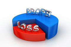 Profit and losses pie chart. In white background Stock Photography