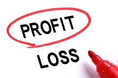 Profit, No Loss Stock Photography