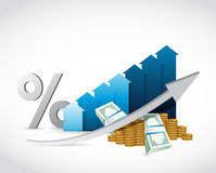 Profit percentages business graph Stock Photography