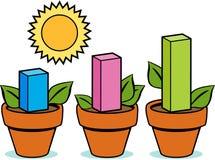 Profit Plants Royalty Free Stock Photography