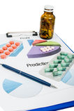 Profit and prediction for pills companies Royalty Free Stock Photography