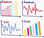 Profit Revenue Chart Royalty Free Stock Images