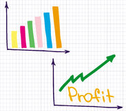 Profit Revenue Chart Stock Photo