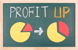 Profit up words and pie chart. On blackboard Stock Photo