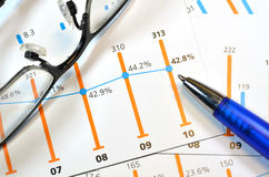 profita netto podatek Obraz Stock