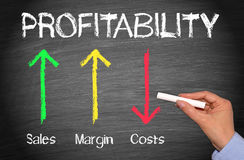 Profitability Business Concept stock images