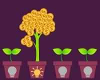 Profitable business Idea Royalty Free Stock Photos