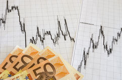 Profiting with forex Stock Photography