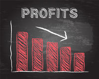Profits Down Blackboard Stock Photography