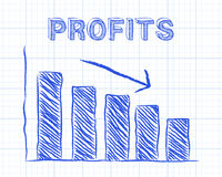 Profits Down Graph Paper Royalty Free Stock Photo