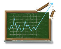 Profits Growth. Business success symbol with an education chalk board or black board and a financial stock market graph drawing breaking out of the wood frame Stock Images