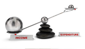 Profits or ROI Concept. Two spheres with different sizes on a seesaw with the words income and expenditure over white background, profit or ROI concept Stock Photo