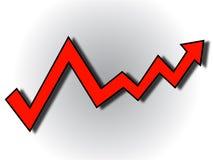 Profits up Stock Photography