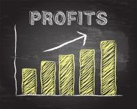 Profits Up Blackboard. Increasing graph and profits word on blackboard background Royalty Free Stock Photo