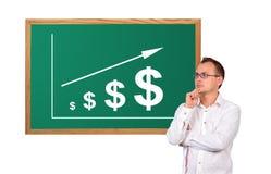 Profitta del dollaro sullo scrittorio immagini stock libere da diritti