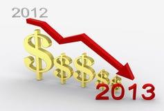 Profitto Decline2013 Fotografia Stock Libera da Diritti
