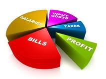 Profitto e costi Fotografia Stock