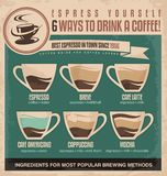 Progettazione d'annata del manifesto del caffè della guida degli ingredienti del caffè espresso Fotografia Stock Libera da Diritti