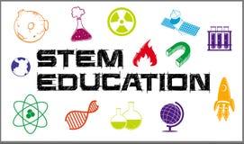 Progettazione del manifesto per istruzione del gambo illustrazione vettoriale