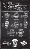 Progettazione del menu del caffè Il caffè beve il infographics, caratteri messi gufi sul fondo della lavagna Fotografia Stock