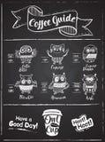 Progettazione del menu del caffè Il caffè beve il infographics, caratteri messi gufi sul fondo della lavagna Immagini Stock