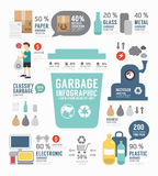 Progettazione del modello del rapporto annuale dell'immondizia di Infographic Concetto Immagini Stock Libere da Diritti