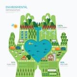 Progettazione del modello di forma della mano di cura della natura di Infographic Salvo la natura Fotografie Stock Libere da Diritti