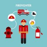 Progettazione del pompiere Fotografia Stock