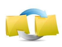 Progettazione dell'illustrazione del ciclo delle poste Fotografia Stock