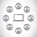 Progettazione dell'illustrazione del collegamento di home network Immagini Stock Libere da Diritti