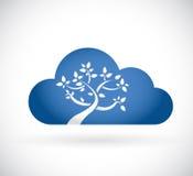 Progettazione dell'illustrazione dell'albero della nuvola Immagini Stock