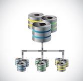 Progettazione dell'illustrazione della rete dei server Immagine Stock