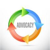 progettazione dell'illustrazione di concetto del segno del ciclo di avvocatura Immagine Stock Libera da Diritti