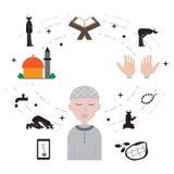 Progettazione dell'illustrazione di vettore dell'icona del Ramadan e di Islam illustrazione vettoriale