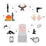 Progettazione dell'illustrazione di vettore dell'icona del Ramadan e di Islam Fotografia Stock