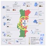 Progettazione di Dot And Flag Map Of Portogallo Infographic Fotografia Stock