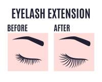 Progettazione di estensione dei cigli prima e dopo cura royalty illustrazione gratis