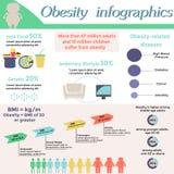 Progettazione di Infographic di obesità Modello di vettore Fotografia Stock Libera da Diritti