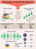 Progettazione di Infographic di obesità Modello di vettore Fotografia Stock
