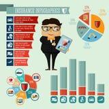 Progettazione di infographics dell'agente della società di assicurazioni Fotografie Stock Libere da Diritti