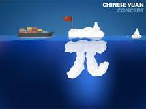 Progettazione di massima cinese di valore dei soldi di yuan Fotografia Stock Libera da Diritti