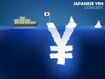 Progettazione di massima di valore dei soldi di Yen giapponesi Fotografie Stock