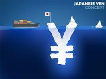 Progettazione di massima di valore dei soldi di Yen giapponesi Immagine Stock Libera da Diritti