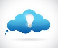 Progettazione di pensiero dell'illustrazione della lampadina della nuvola Fotografia Stock Libera da Diritti