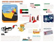 Progettazione grafica di belle informazioni degli Emirati Arabi Uniti Fotografia Stock Libera da Diritti