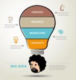 Progettazione grafica di informazioni, creatività, affare, Immagini Stock