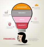 Progettazione grafica di informazioni, creatività, affare Immagini Stock
